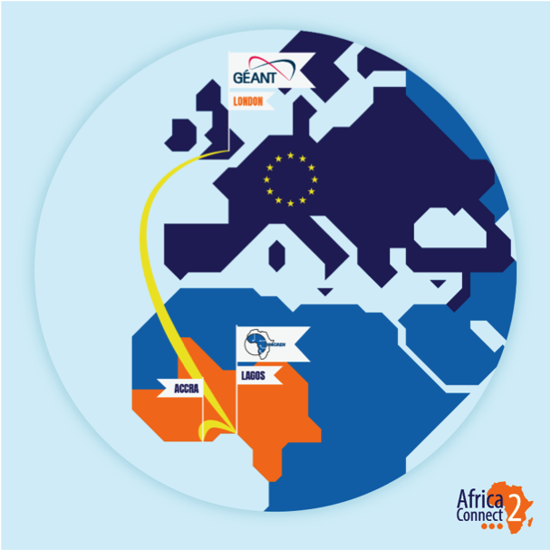 Press release: West and Central Africa connects to the global R&E network to unleash its potential